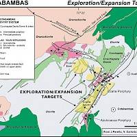 Exploration/Expansion Targets